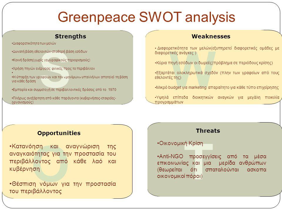 Greenpeace SWOT analysis