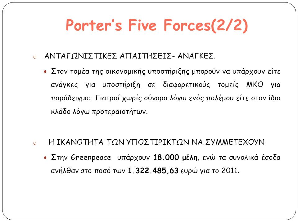 Porter's Five Forces(2/2)