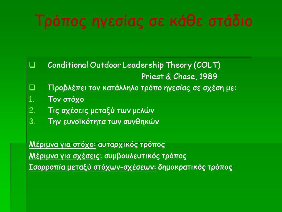 Τρόπος ηγεσίας σε κάθε στάδιο