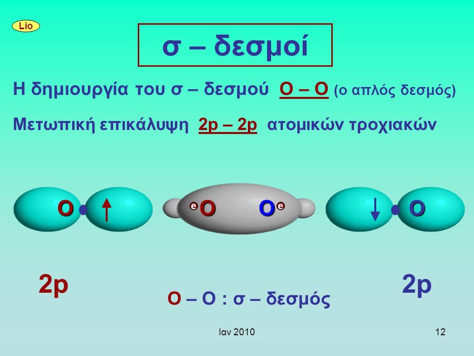 Lio σ – δεσμοί. Η δημιουργία του σ – δεσμού Ο – Ο (ο απλός δεσμός) Mετωπική επικάλυψη 2p – 2p ατομικών τροχιακών.