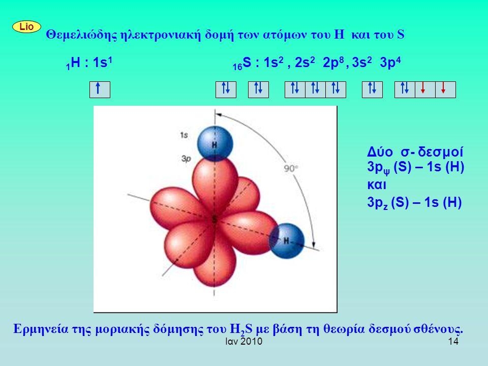 Θεμελιώδης ηλεκτρονιακή δομή των ατόμων του Η και του S
