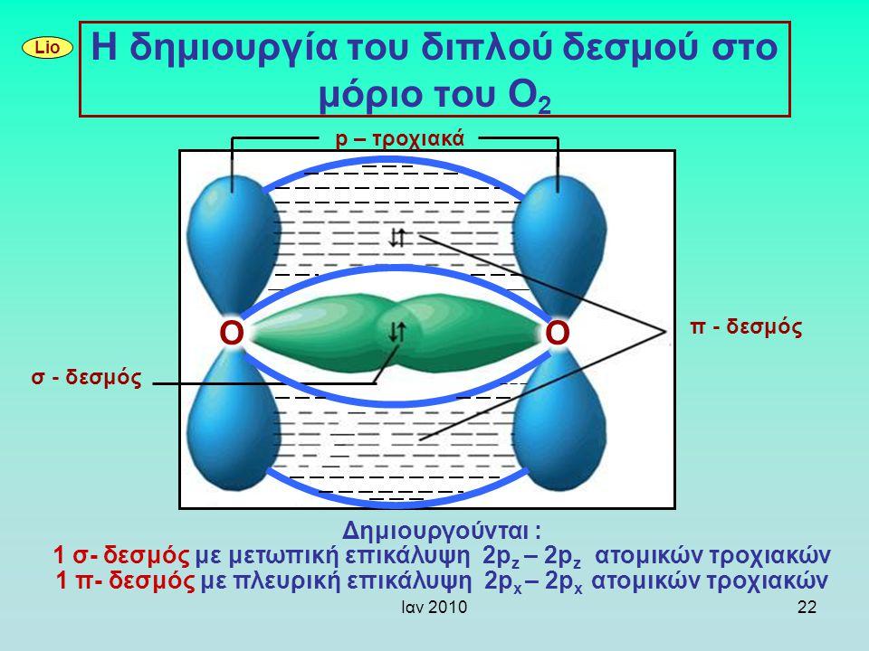 Η δημιουργία του διπλού δεσμού στο μόριο του Ο2