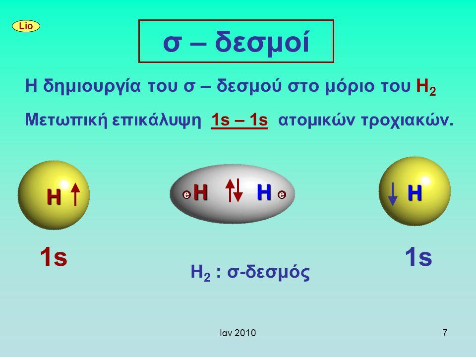 σ – δεσμοί 1s 1s Η Η Η Η Η δημιουργία του σ – δεσμού στο μόριο του H2