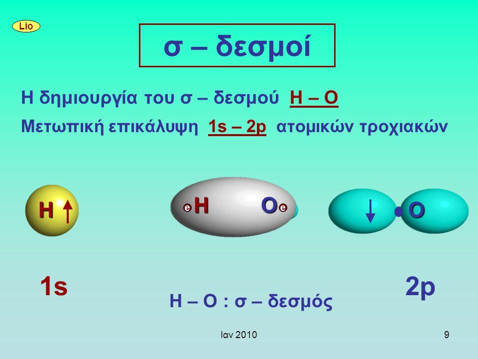 σ – δεσμοί 1s 2p Η Ο Η Ο Η δημιουργία του σ – δεσμού Η – Ο