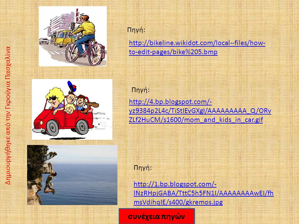 Πηγή: http://bikeline.wikidot.com/local--files/how-to-edit-pages/bike%205.bmp. Δημιουργήθηκε από την Γκρούγια Πασχαλίνα.