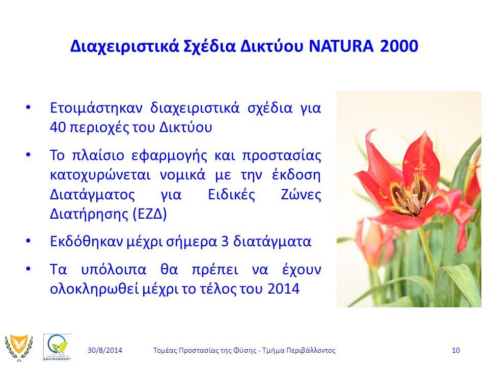 Διαχειριστικά Σχέδια Δικτύου ΝATURA 2000