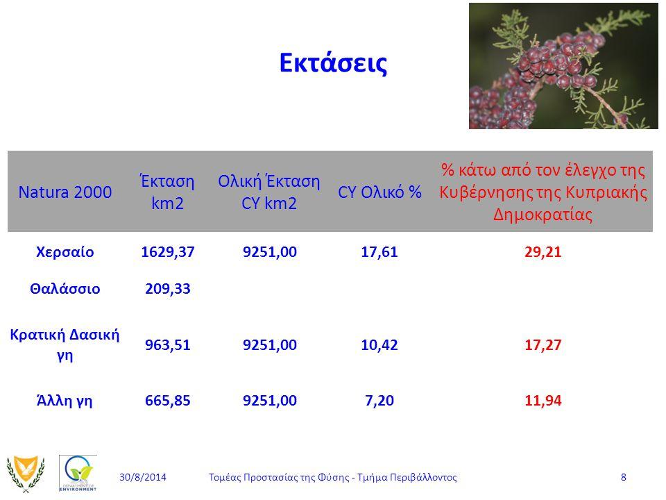 Εκτάσεις Natura 2000 Έκταση km2 Ολική Έκταση CY km2 CY Ολικό %