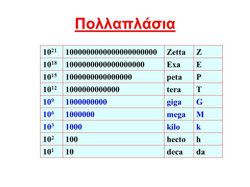 Πολλαπλάσια 1021. 1000000000000000000000. Zetta. Z. 1018. 1000000000000000000. Exa. E. 1015.