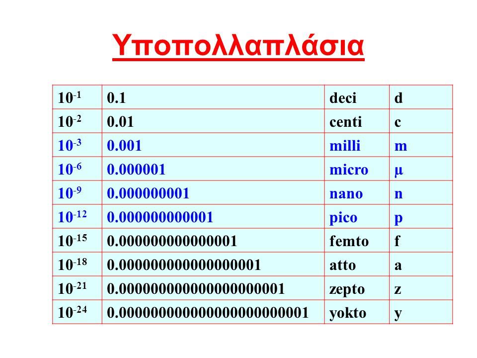 Υποπολλαπλάσια 10-1 0.1 deci d 10-2 0.01 centi c 10-3 0.001 milli m