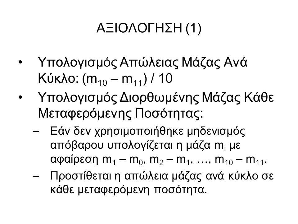 Υπολογισμός Απώλειας Μάζας Ανά Κύκλο: (m10 – m11) / 10