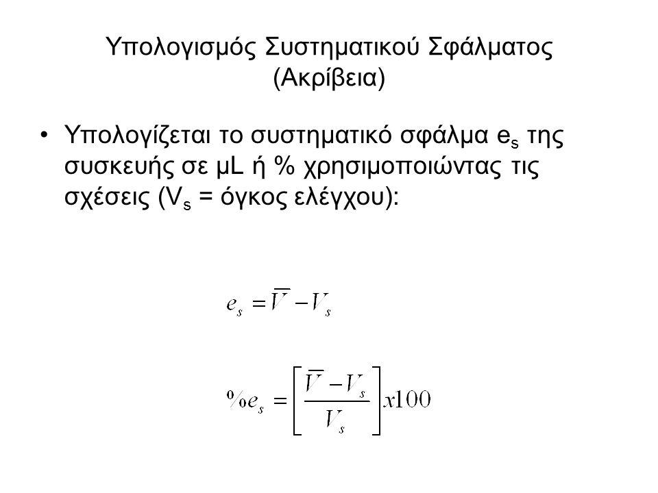 Υπολογισμός Συστηματικού Σφάλματος (Ακρίβεια)