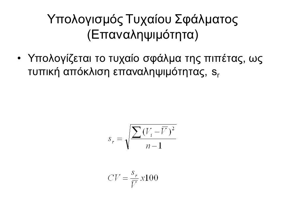 Υπολογισμός Τυχαίου Σφάλματος (Επαναληψιμότητα)