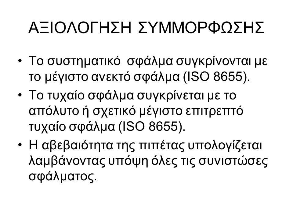 ΑΞΙΟΛΟΓΗΣΗ ΣΥΜΜΟΡΦΩΣΗΣ