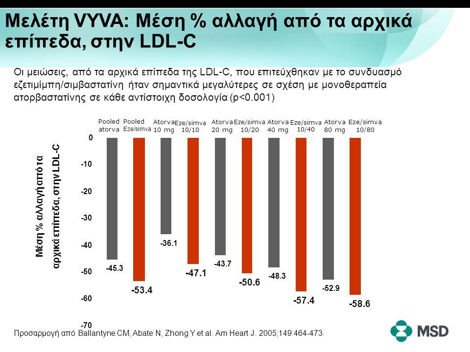 αρχικά επίπεδα, στην LDL-C