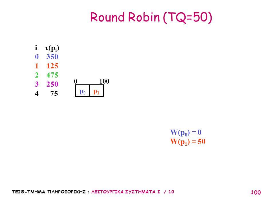 Round Robin (TQ=50) i t(pi) 0 350 1 125 2 475 3 250 4 75 W(p0) = 0