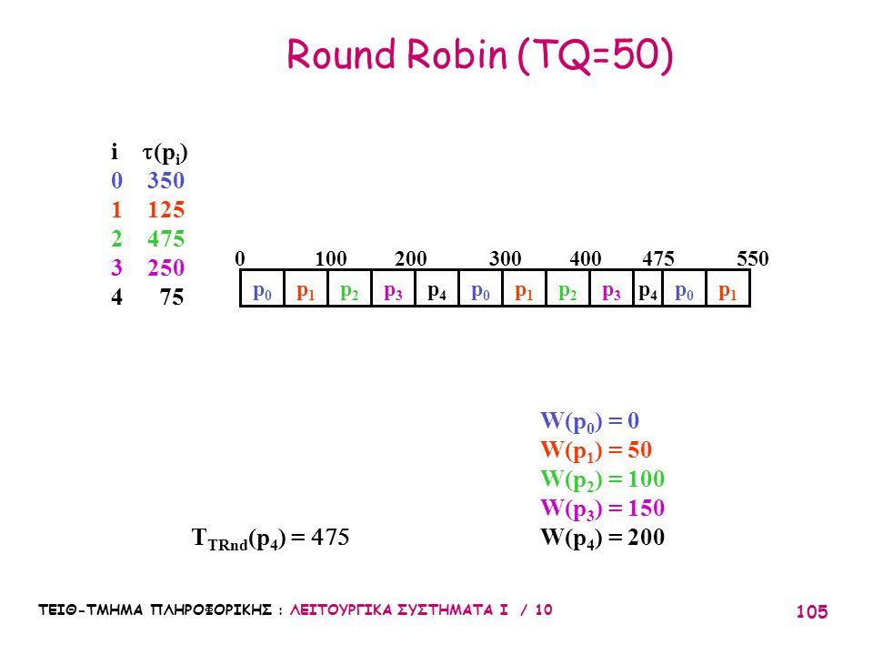 Round Robin (TQ=50) i t(pi) 0 350 1 125 2 475 3 250 4 75