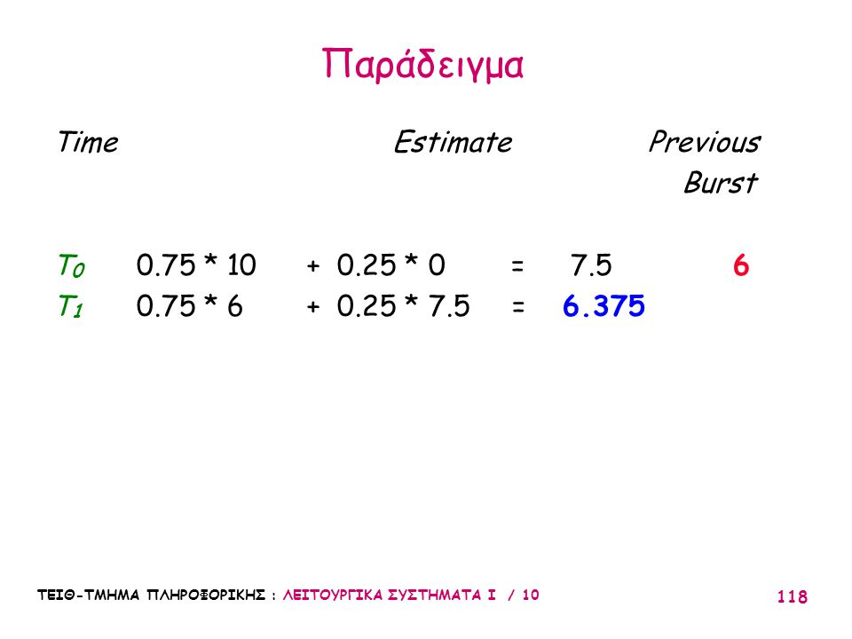 Παράδειγμα Time Estimate Previous Burst