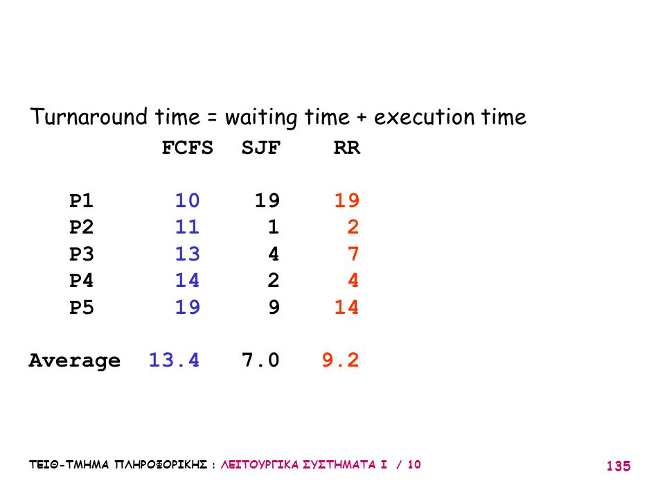 Turnaround time = waiting time + execution time FCFS SJF RR