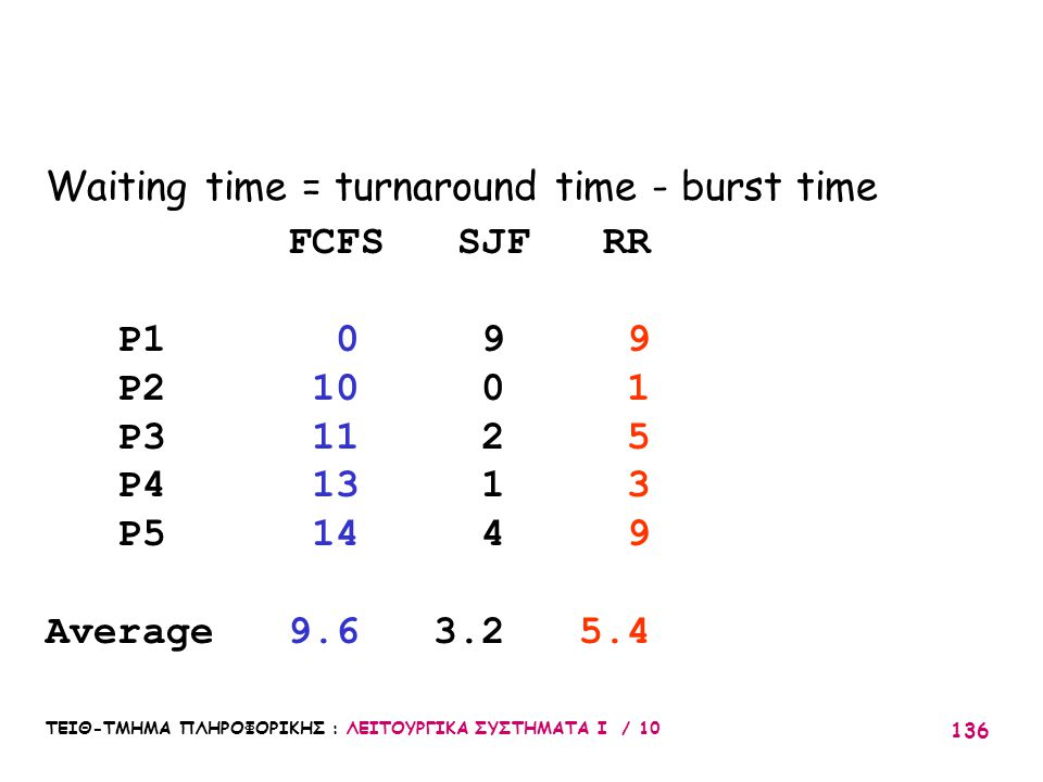 Waiting time = turnaround time - burst time FCFS SJF RR P1 0 9 9