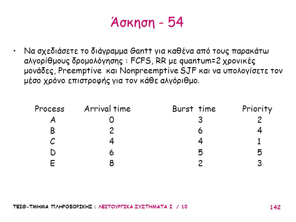 Άσκηση - 54 Process Arrival time Burst time Priority