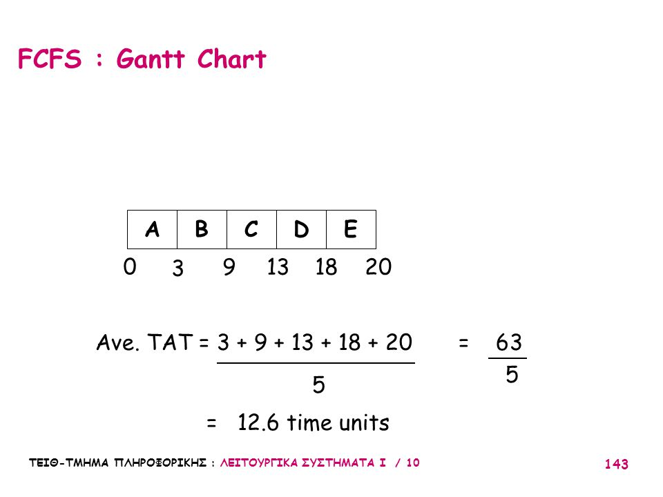 FCFS : Gantt Chart A B C D E 3 9 13 18 20