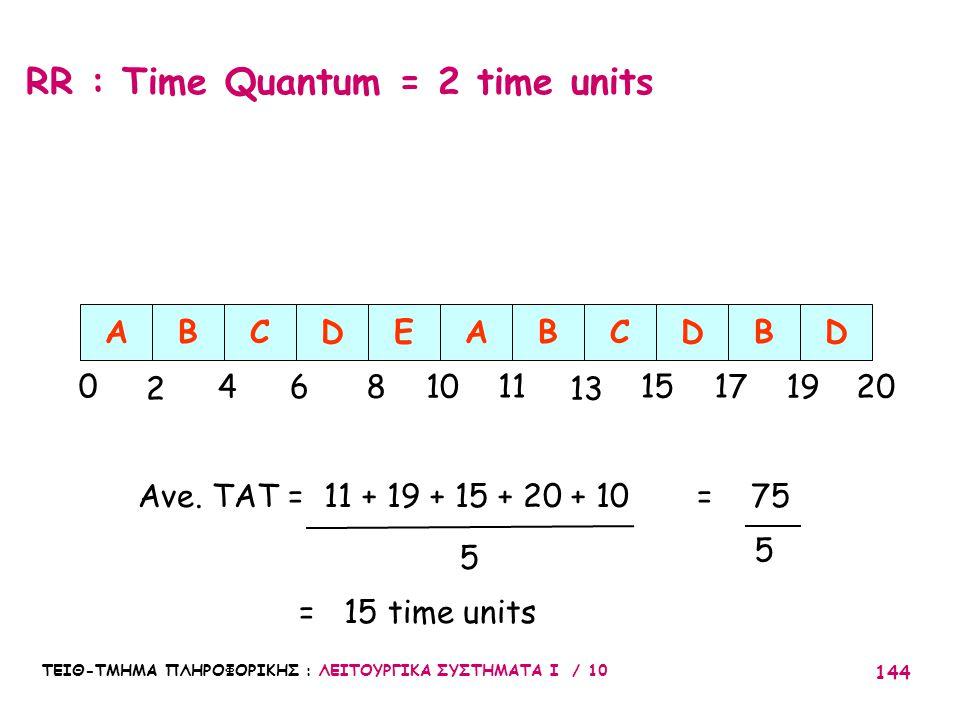 RR : Time Quantum = 2 time units