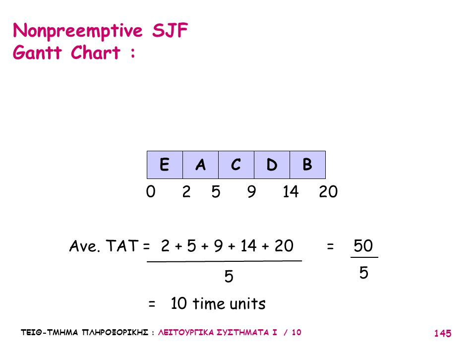 Nonpreemptive SJF Gantt Chart :