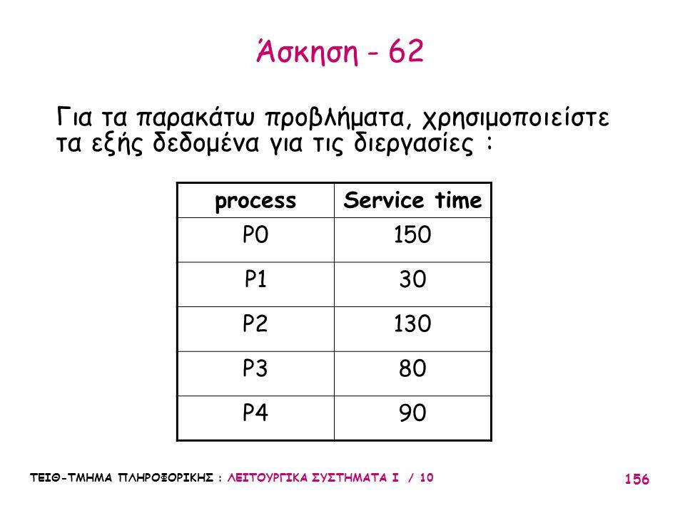 Άσκηση - 62 Για τα παρακάτω προβλήματα, χρησιμοποιείστε τα εξής δεδομένα για τις διεργασίες : process.
