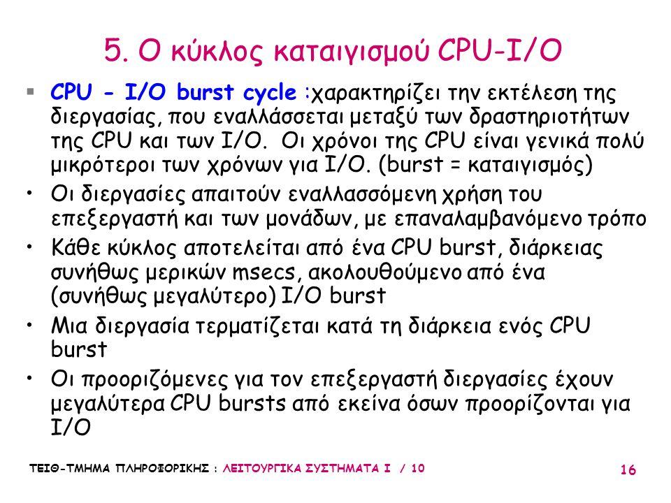 5. Ο κύκλος καταιγισμού CPU-I/O