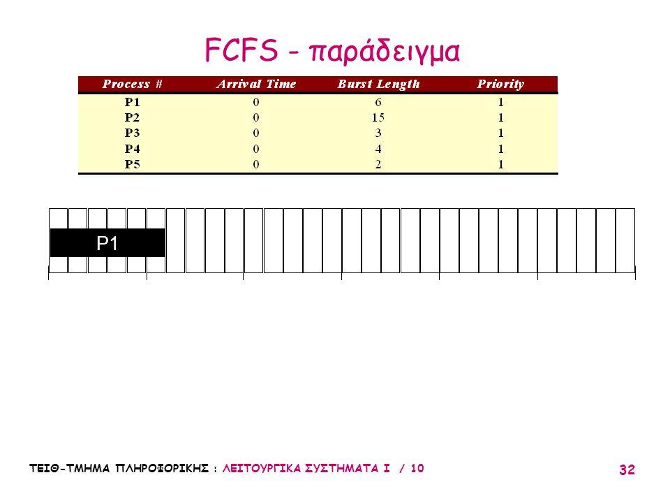 FCFS - παράδειγμα 10 20 30 5 15 25 P1 ΤΕΙΘ-ΤΜΗΜΑ ΠΛΗΡΟΦΟΡΙΚΗΣ : ΛΕΙΤΟΥΡΓΙΚΑ ΣΥΣΤΗΜΑΤΑ Ι / 10