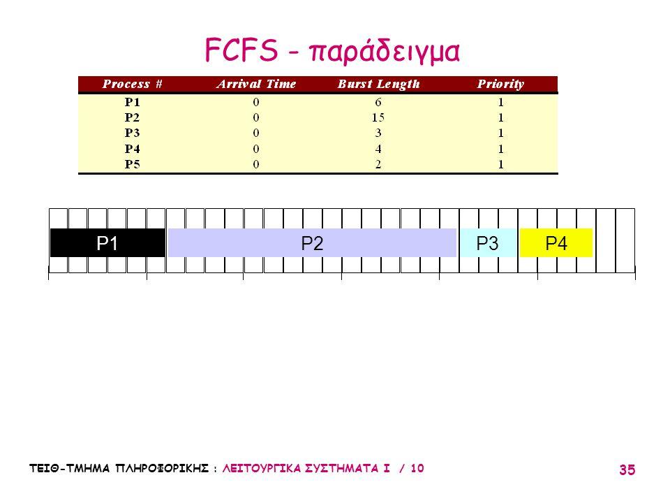 FCFS - παράδειγμα 10. 20. 30. 5. 15. 25.