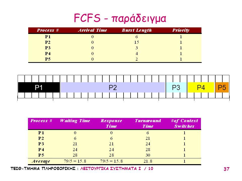 FCFS - παράδειγμα P1 P2 P3 P4 P5 10 20 30 5 15 25