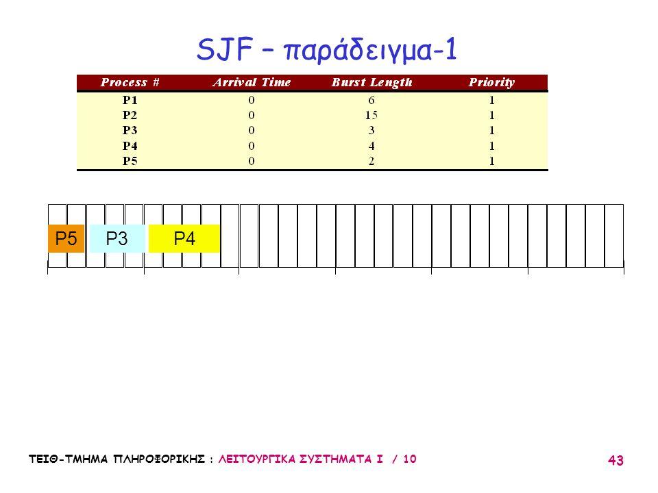 SJF – παράδειγμα-1 10. 20. 30. 5. 15. 25.