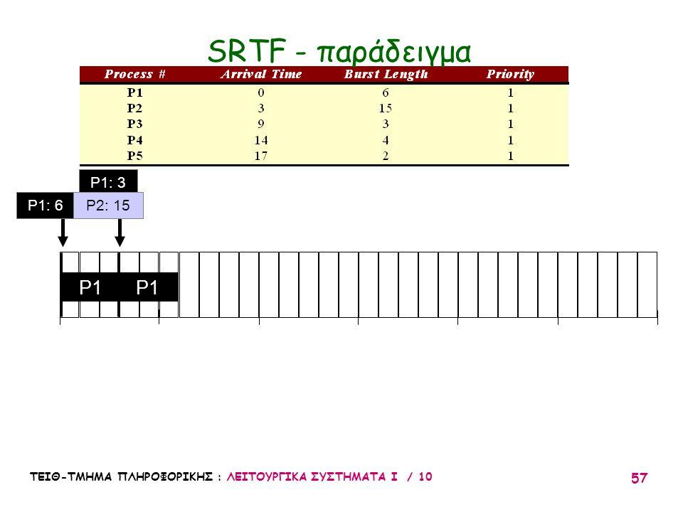 SRTF - παράδειγμα P1 P1 P1: 3 P1: 6 P2: 15 10 20 30 5 15 25