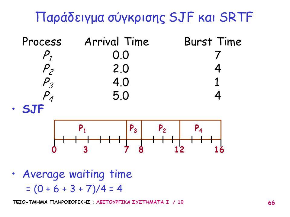 Παράδειγμα σύγκρισης SJF και SRTF