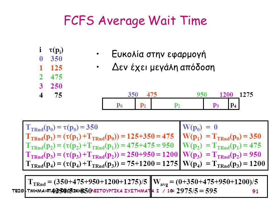 FCFS Average Wait Time Ευκολία στην εφαρμογή Δεν έχει μεγάλη απόδοση