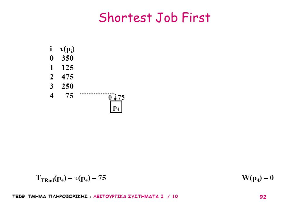 Shortest Job First i t(pi) 0 350 1 125 2 475 3 250 4 75