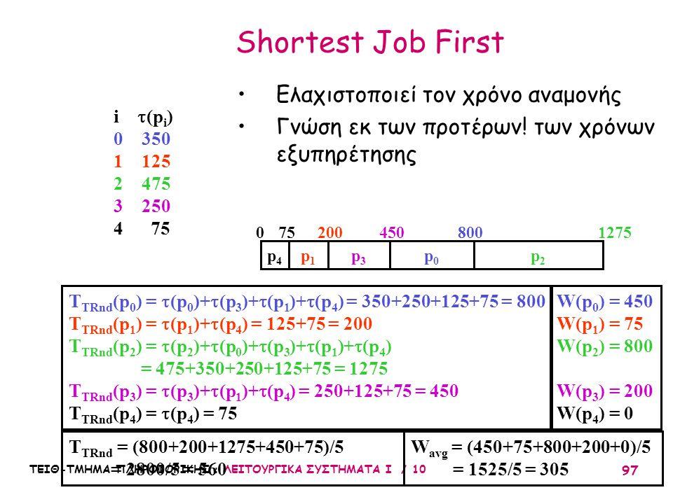 Shortest Job First Ελαχιστοποιεί τον χρόνο αναμονής