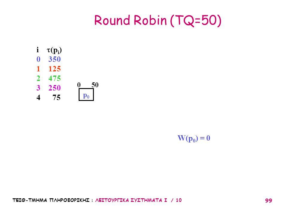 Round Robin (TQ=50) i t(pi) 0 350 1 125 2 475 3 250 4 75 W(p0) = 0 50