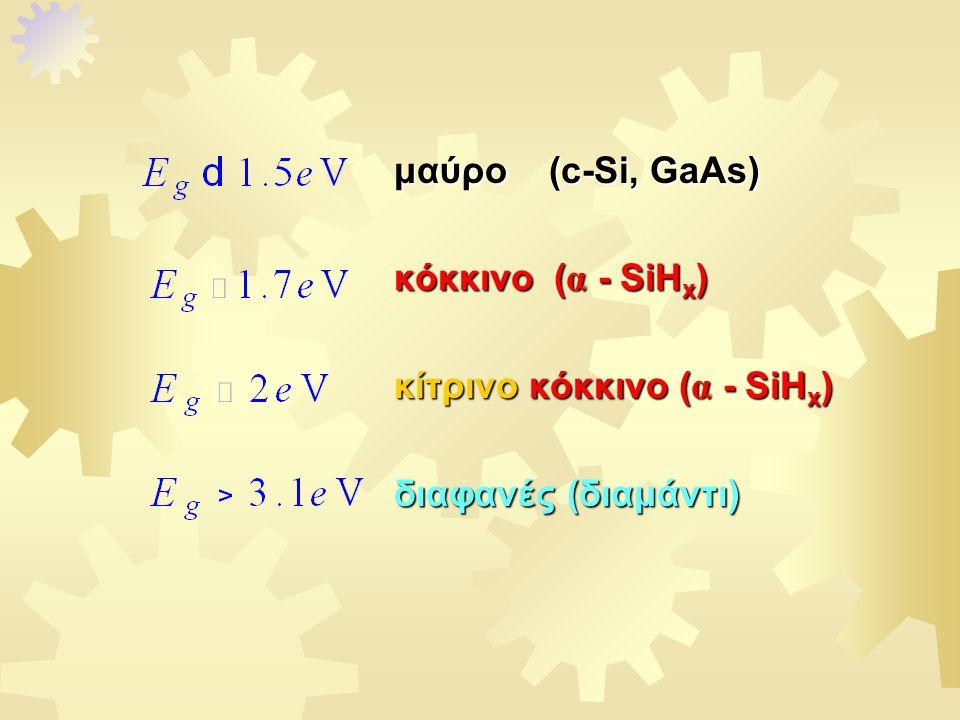 μαύρο (c-Si, GaAs) κόκκινο (α - SiHx) κίτρινο κόκκινο (α - SiHx) διαφανές (διαμάντι)