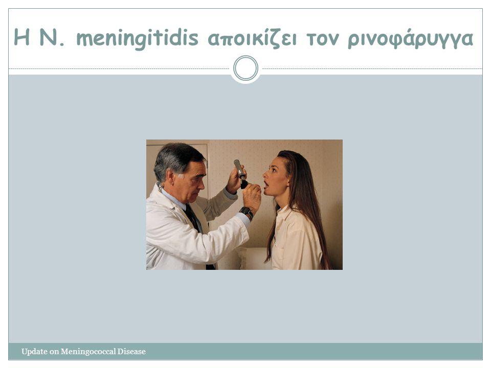 Η N. meningitidis αποικίζει τον ρινοφάρυγγα