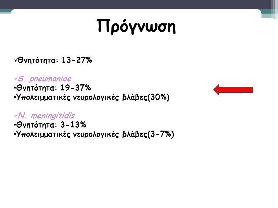 Πρόγνωση Θνητότητα: 13-27% S. pneumoniae Θνητότητα: 19-37%