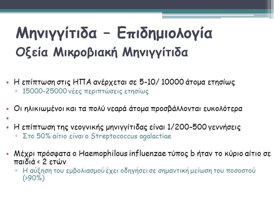 Μηνιγγίτιδα – Επιδημιολογία Οξεία Μικροβιακή Μηνιγγίτιδα