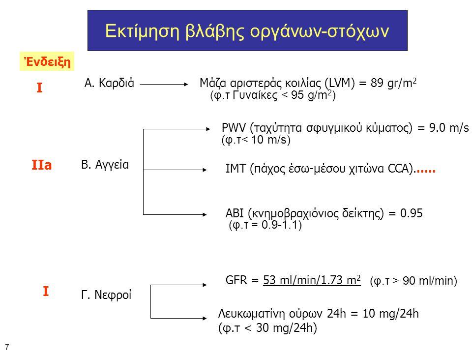 Εκτίμηση βλάβης οργάνων-στόχων