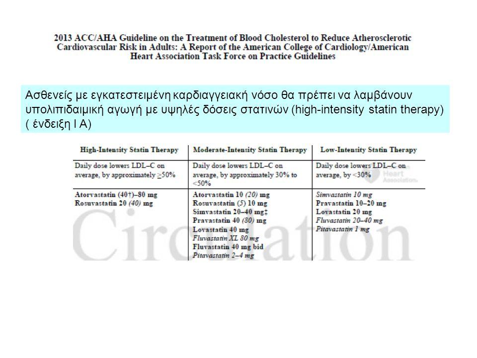 Ασθενείς με εγκατεστειμένη καρδιαγγειακή νόσο θα πρέπει να λαμβάνουν