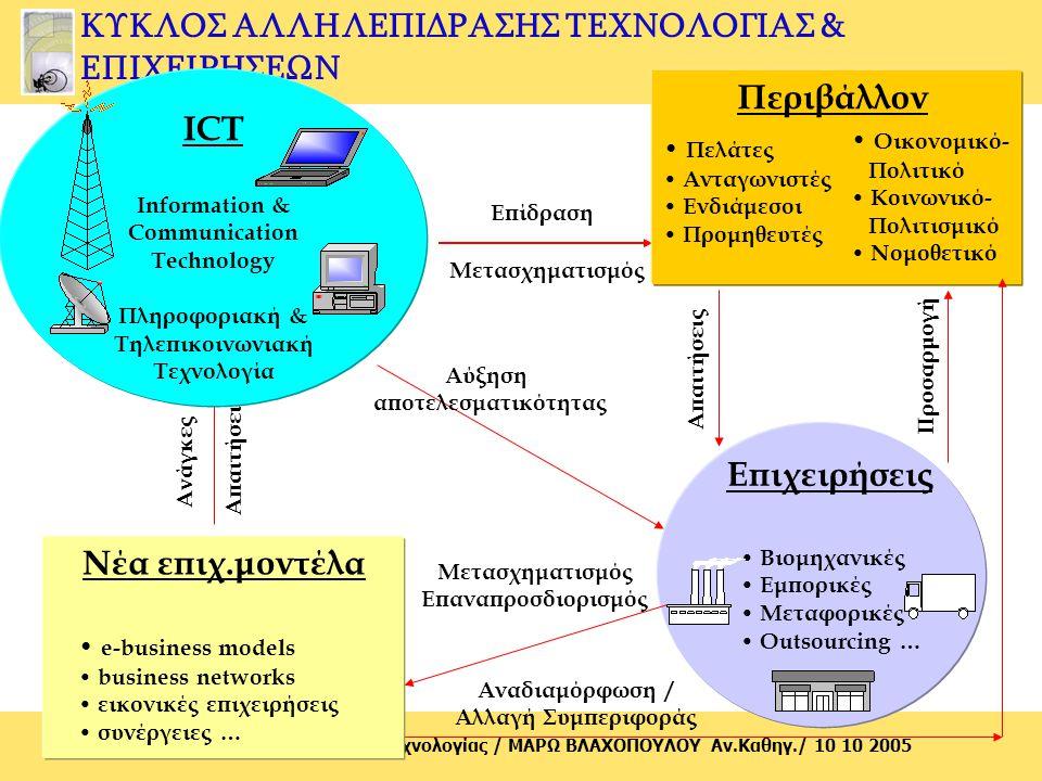ICT Περιβάλλον Επιχειρήσεις Νέα επιχ.μοντέλα