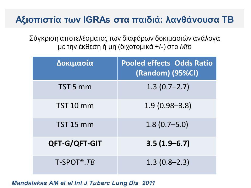 Αξιοπιστία των IGRAs στα παιδιά: λανθάνουσα TB