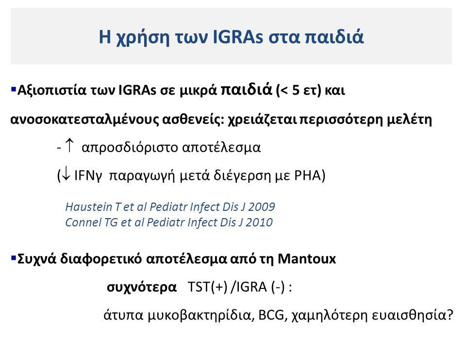 Η χρήση των IGRAs στα παιδιά