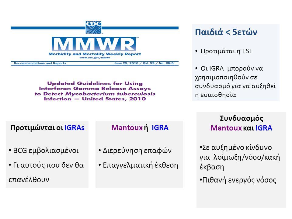 Παιδιά < 5ετών Συνδυασμός Mantoux και IGRA