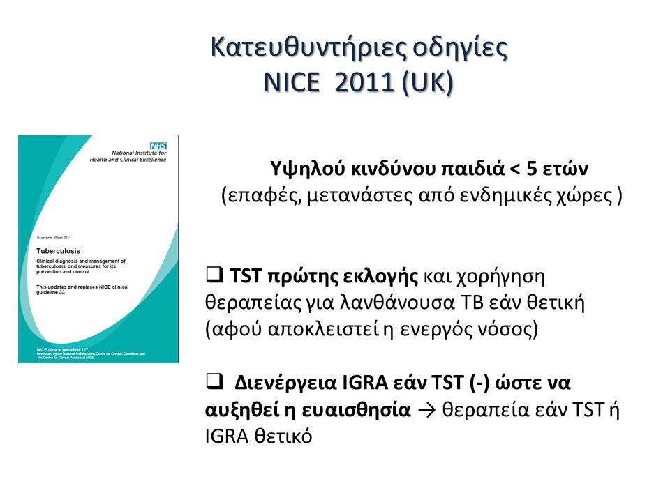 Κατευθυντήριες οδηγίες NICE 2011 (UK)